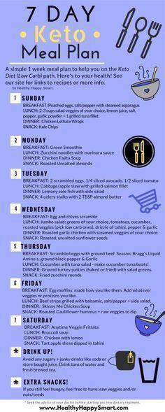 Keto Meal Plan! Ketogenic diet. Free 7 day plan. Sample meal plan. We also have a keto meal plan app! Check it out! #mealplan