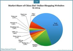 online-shopping-overview-2014_1.jpg (600×426)