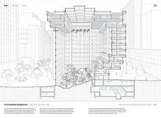 Architectural Sections by Ford Foundation Headquarters by Kevin Roche John Dinkeloo Associates (1968)