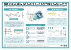 Last week the UK put its first polymer note into circulation, and it plans to…
