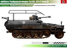 Sd.Kfz.251/3 Ausf.B mit 28mm sPzB41