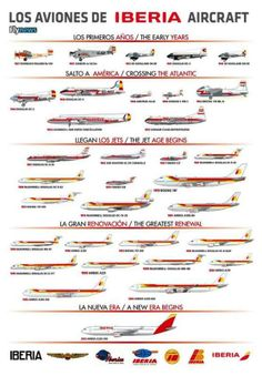 Aircraft of Iberia