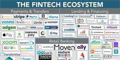 The fintech industry explained: The trends disrupting the world of financial technology