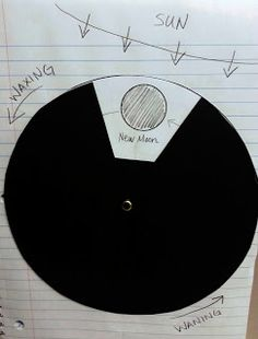 Upper Grades Are Awesome: Phases of the Moon