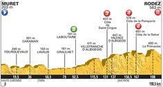 VENDREDI 17 JUILLET - ÉTAPE 13. 198.5km Muret/Rodez. Tour de France.