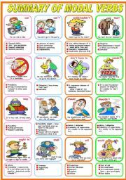 English worksheet: SUMMARY OF MODAL VERBS (B&W VERSION INCLUDED)