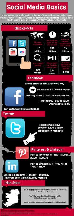 Social Media Basics [INFOGRAPHIC] #socialmedia #basics