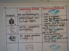 keeping track of learning goals with student friendly success criteria
