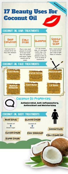 17 kokostips!   ceciliafolkesson.se – naturlig mat, paleo, LCHF, lågkolhydratskost, hälsa, träning