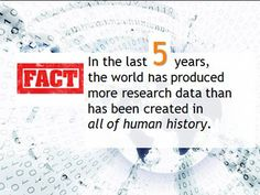 FACT: In the last 5 years, the world has produced more research data than has been created - IN ALL OF HUMAN HISTORY. Learn more about leveraging this big data: http://inventionmachine.com/the-Sustainable-Innovation-Blog/bid/80012/Tackling-the-Big-Data-Challenge-Opportunity