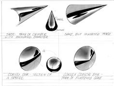 Chrome render tips, designer unknown | a useful reference for chromed reflections, tone it down and it works for other materials too, caisdesign.com