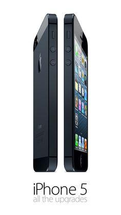 #Apple product