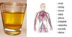 Zacznij pić wodę z kurkumą każdego ranka. Zobacz dlaczego!