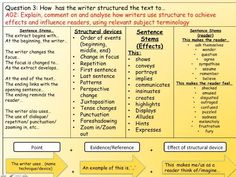 Detailed lesson for (structure). The lesson: - looks at the differences between language and structural techniques -gives students opportunities to identify structural techniques within a text - includes a detailed flashcard w. Aqa Gcse English Language, English Gcse Revision, Gcse English Literature, English Writing Skills, Talk 4 Writing, Writing Words, School Study Tips, School Tips, School Hacks
