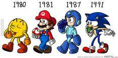 Image result for videojuegos