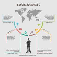 Business infographic template Premium Ve. Free Infographic Templates, Timeline Infographic, Research Poster, Porte Design, Timeline Design, How To Create Infographics, Business Infographics, Web Design, Grafik Design