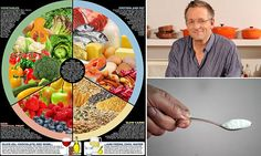 The man behind the revolutionary 5:2 diet reveals exactly what should be on YOUR plate | Daily Mail Online