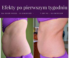 dieta dr Dąbrowskiej efekty Fitbit, Fitness, Beauty, Diet, Beauty Illustration