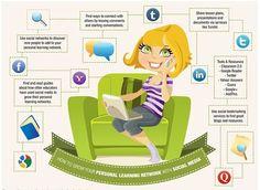 El futuro del ELEARNING: Del contenido a la conversación.
