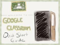 (Sketch by Matt Miller) Google Docs, Google Google, Teaching Technology, Educational Technology, Technology Tools, Technology Integration, Literacia Digital, Google Drive, Google Teacher