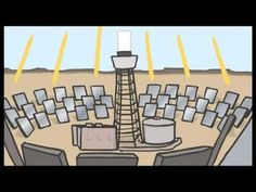 Energy 101: Solar Power / Science & Innovation In Practice: Generating Electricity Via Solar Power Is Good For The Environment. But Is It Make Sense From An Economic Point Of View..?