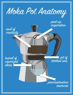 Anatomy of a Moka Pot Art Print