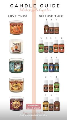 Young Living 349521621083435802 - Source by gabiekitty Fall Essential Oils, Essential Oil Candles, Essential Oil Diffuser Blends, Cinnamon Bark Essential Oil, Design Facebook, Diffuser Recipes, Aromatherapy Oils, Yl Oils, Living Oils