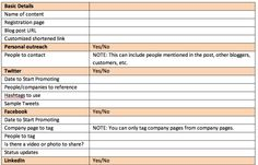 Content Distribution Template from CMI