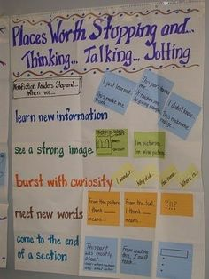 Make this anchor chart a living document by switching out the sticky notes with examples from students' reading and writing.
