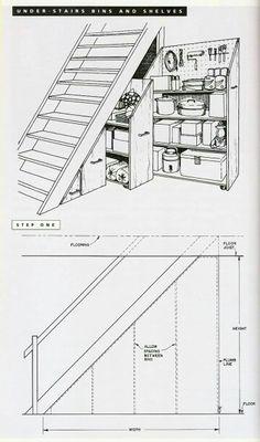 Plan rangement sous escaliers... ...