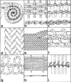 There are eight basketry methods known to have been used in ancient Egypt: ...