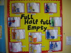 Half Full Art Display, Art and Colour, classroom displays, display, colour, creative, half full, Early Years (EYFS), KS1 & KS2 Primary Teaching Resources