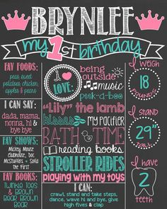 Princess Pink and Teal First Birthday Chalkboard Poster Girl 1st Birthday Chalk Board Custom Printable Boy or Girl: