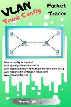 Configuring the VLAN trunk on the Cisco Packet Tracer, Computer Technology, Computer Science, Ccna Study Guides, Frame Relay, Router Switch, Routing And Switching, Cisco Networking, Computer Basics, Cisco Systems