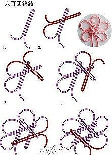 Lucky knot Cross knot of the extension, is one of the Chinese knot, there are ...
