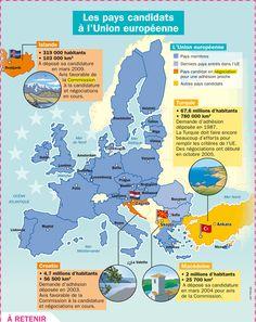 Fiche exposés : Les pays candidats à l'Union européenne