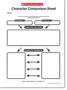 Characterization Graphic Organizer | lessonplans_graphicorg_images_charactercompare1.jpg