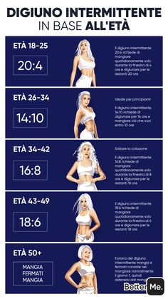 Weight Loss Drinks, Weight Loss Meal Plan, Weight Loss Tips, Different Exercises, Intermittent Fasting, Going To The Gym, Cellulite, Excercise, How To Lose Weight Fast
