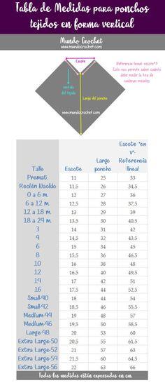 Tabla de medidas para ponchos tejidos con en forma vertical tejidos crochet ganchillo