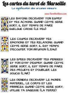 Infographic on the interpretation of tarot de Marseille maps - Astrology Club