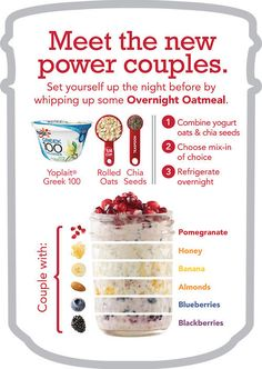 Ooooh! Overnight oatmeal is sooo tasty, and this makes it so easy to remember the recipe. Someone make this into a magnet for me!