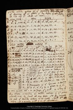 A page from Isaac Newton's scientific notebook.