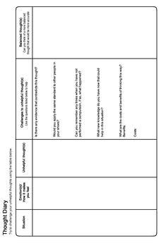 worksheet. Cognitive Distortion Worksheet. Grass Fedjp Worksheet ...