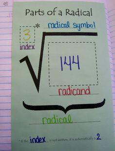 Math = Love: Parts of a Radical Graphic Organizer for Interactive Notebooks Chapter Math Teacher, Math Classroom, Teaching Math, Math Notes, 7th Grade Math, Secondary Math, Math Notebooks, Algebra Interactive Notebooks, Homeschool Math