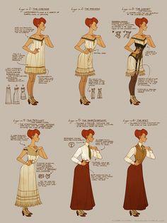 Dressing the Edwardian Lady