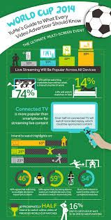 fifa world cup 2014 infographic - Google Search