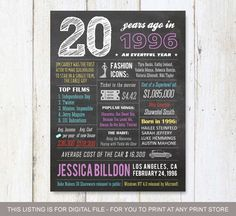 1996 birthday gift - 20th birthday gift idea - Personalized 20th birthday gift for best friend - DIGITAL file! by LillyLaManch on Etsy https://www.etsy.com/listing/226788029/1996-birthday-gift-20th-birthday-gift