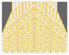 Kääty-villasukat – Mia Sumellin ohje | Meillä kotona Needlework, Knit Crochet, Outdoor Blanket, Socks, Knitting, Crocheting, Hot, Embroidery, Crochet