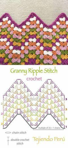 "Crochet: granny ripple stitch diagram or pattern! ""Granny ripple stitch diagram that I actually understand! Bag Crochet, Crochet Ripple, Manta Crochet, Granny Square Crochet Pattern, Crochet Diagram, Crochet Stitches Patterns, Crochet Chart, Crochet Granny, Crochet Motif"