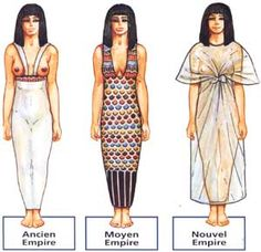 Scantily dressed servant girls | The ancient Egyptian ...